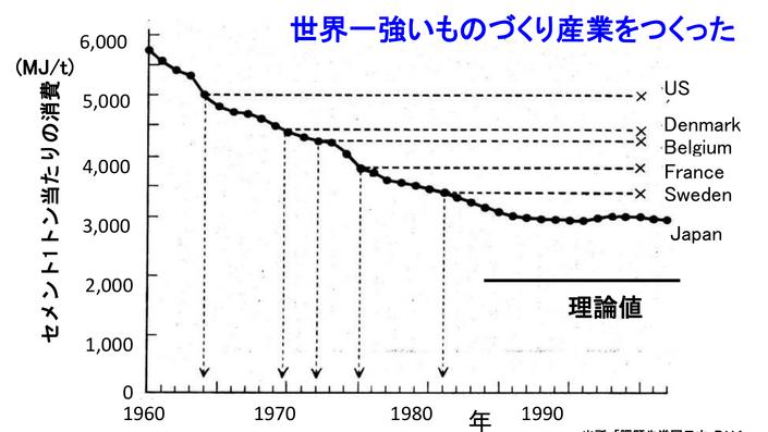 日本は駄目じゃない! ものづくり国家・日本の底力を見よ!