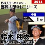 週刊野球太郎 プロ野球#1 記事画像#4